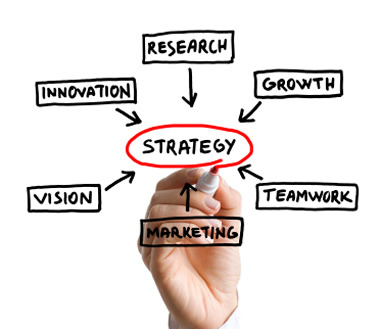 business strategies of best buy Best buy for business account services benefits of account management for larger, more complex projects, we offer comprehensive, single-source solutions tailored to fit your needs and budget.